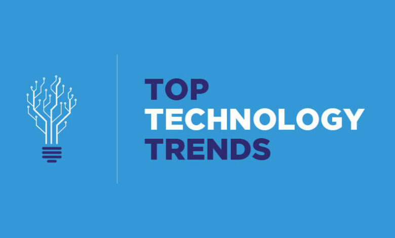 The Hottest Technology Trends to Know About