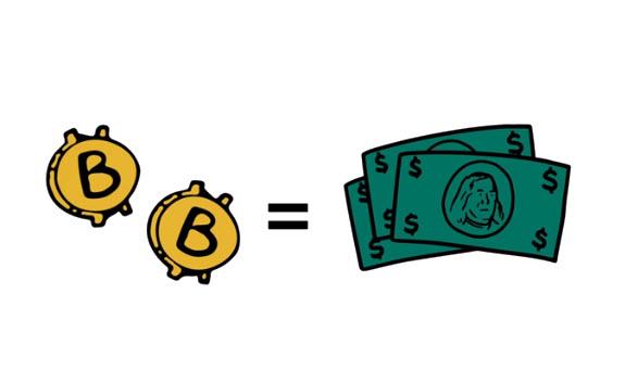4 reason You Should Choose The Bitcoin for Transaction