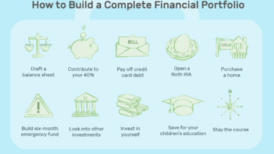 Photo of Building and Managing the Best Investment Portfolio